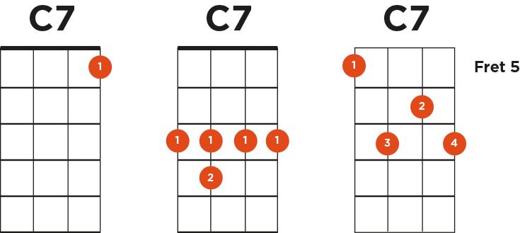 c7 ukulele