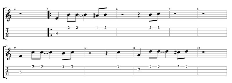 Ukulele ukulele tabs im yours : Dexter Theme Tune Ukulele Tab | Ukulele Go