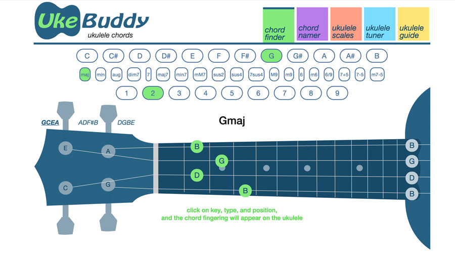 The Best Online Ukulele Tools | Ukulele Go