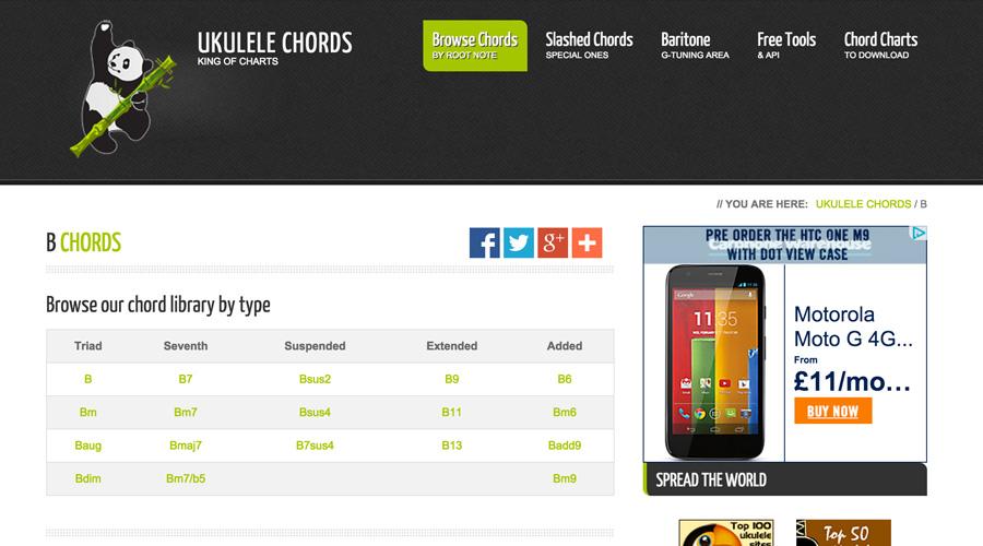 The Best Online Ukulele Tools Ukulele Go