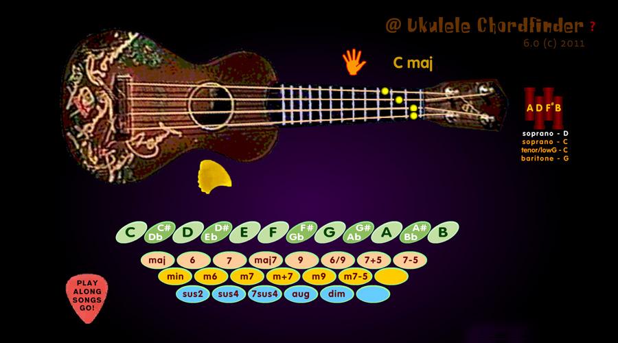 The Best Online Ukulele Tools : Ukulele Go