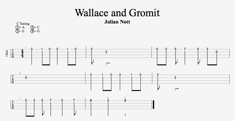 Wallace and Gromit Theme Ukulele Tab : Ukulele Go