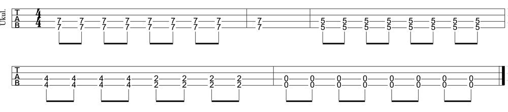 Anarchy In The Uk By The Sex Pistols Ukulele Tab