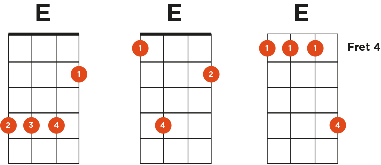 Alternative E Chords Ukulele
