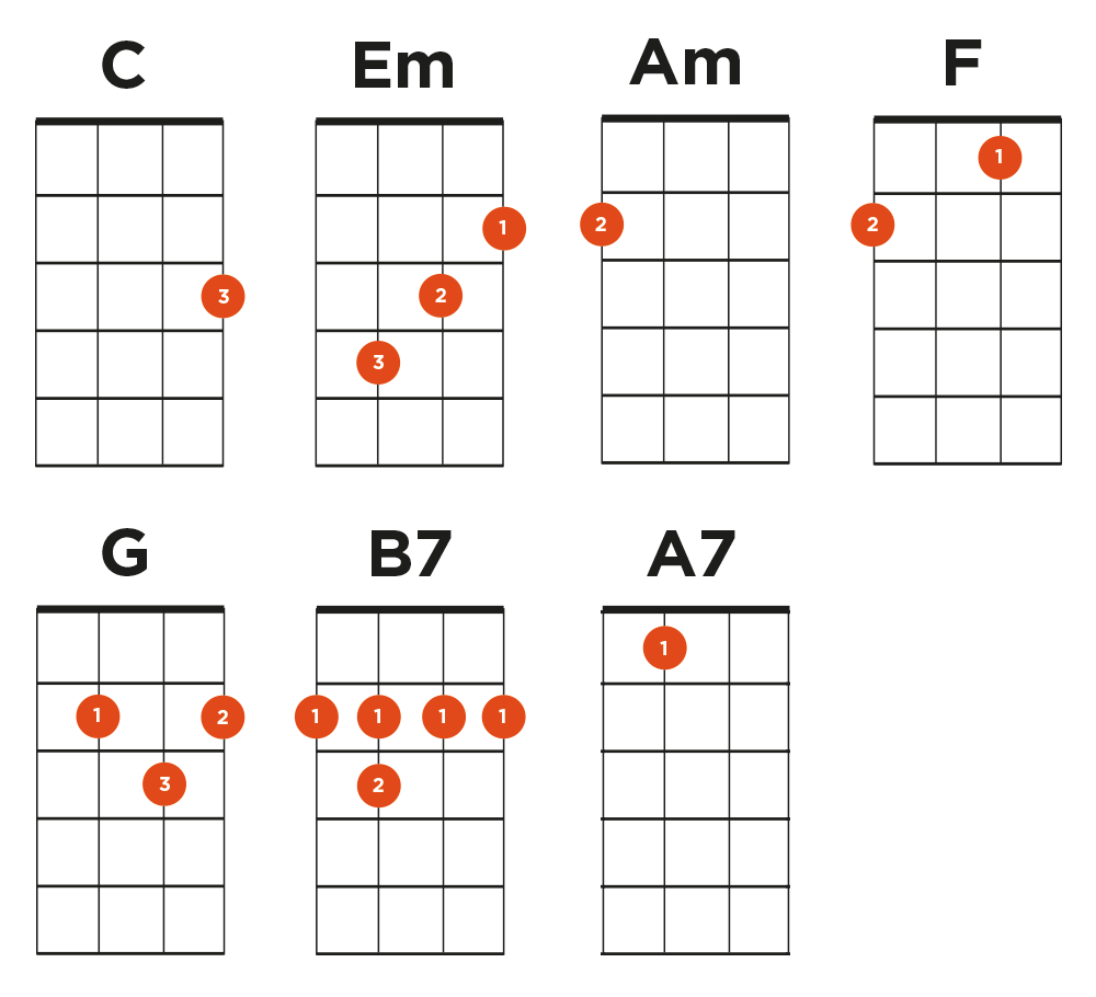 White horse guitar chords