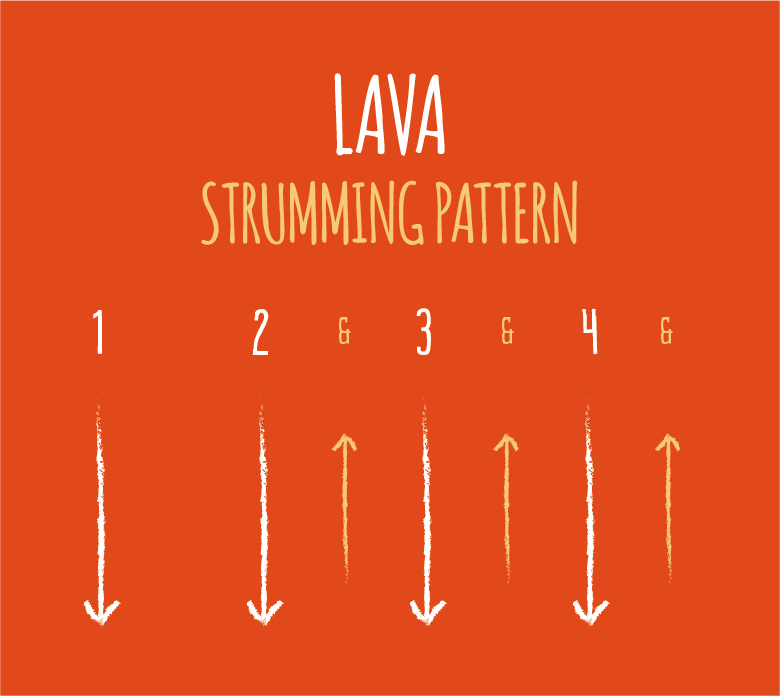 Lava Strumming Pattern