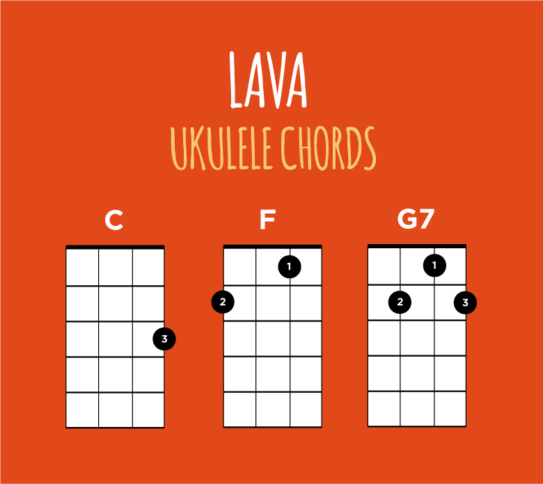 Lava Ukulele Lesson : Pixar Short Movie