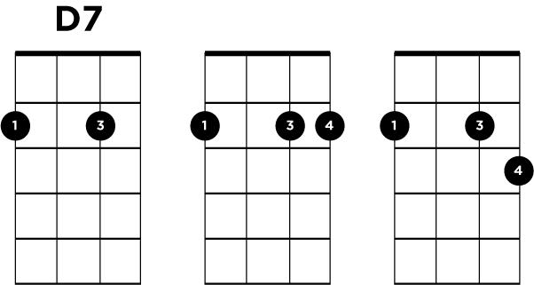 D7 Variation Ukulele