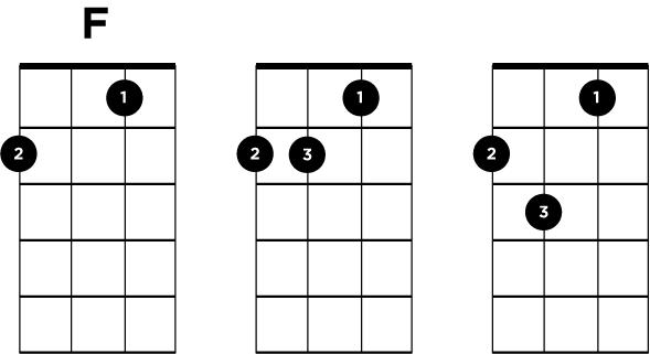 F Variation Ukulele