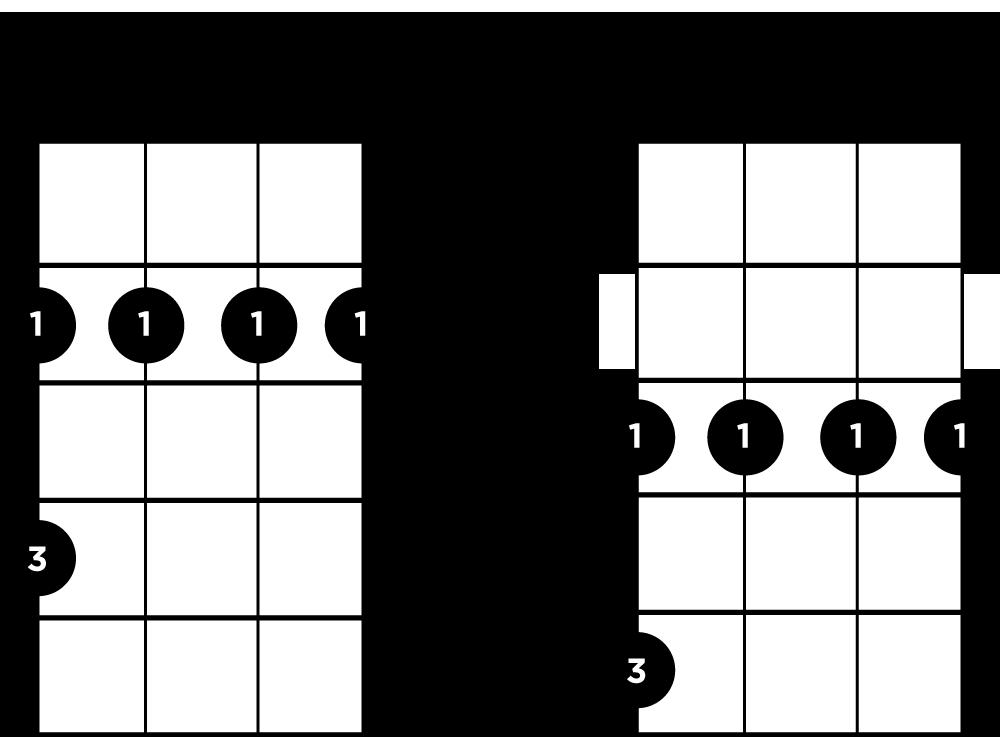 Bm to Cm ukulele
