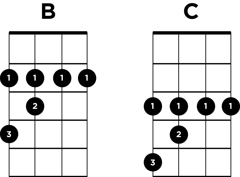 B to C Moveable Chord Shape