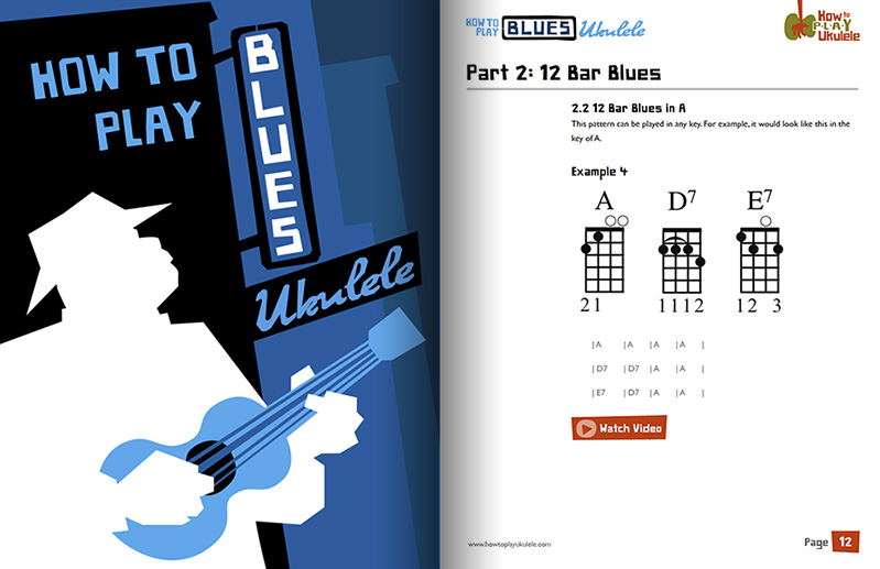How To Play Blues Ukulele