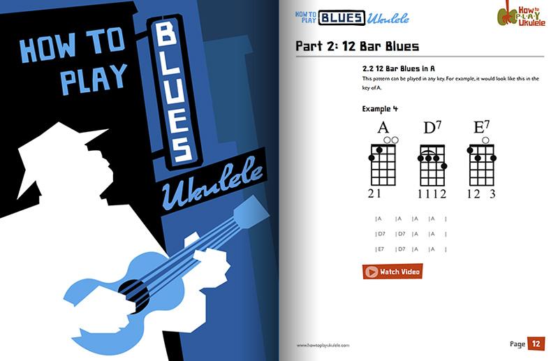 How To Play Blues Ukulele