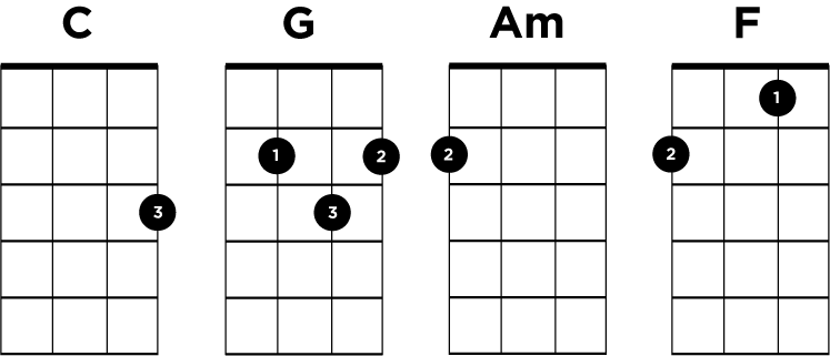 Guitar Chords Diagram Cg - Block And Schematic Diagrams •