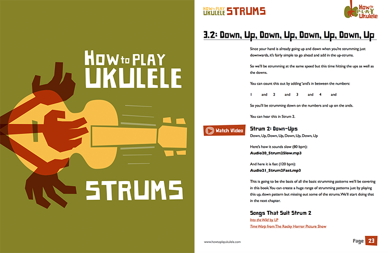 How To Play Ukulele Strums