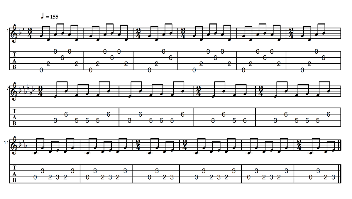 Walking Dead Ukulele Tab