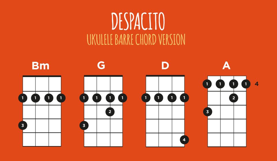Despacito Barre Chords