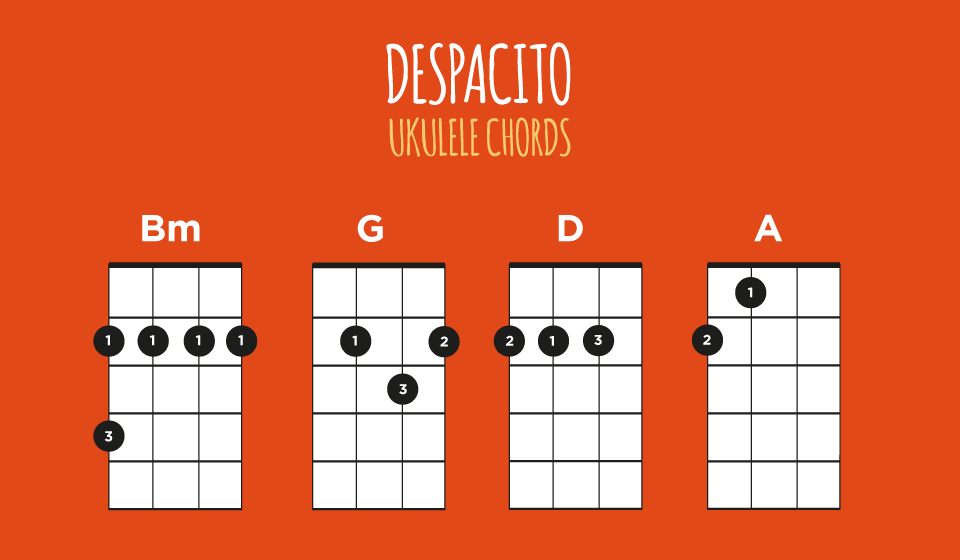 Despacito Chords Ukulele