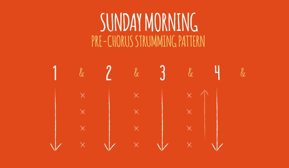 Sunday Morning Strumming