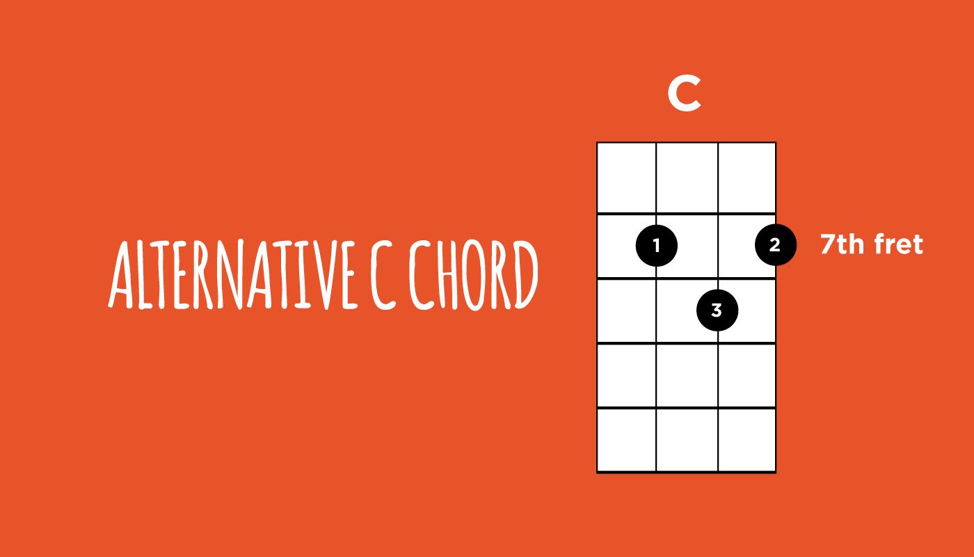 Alternative C Chord
