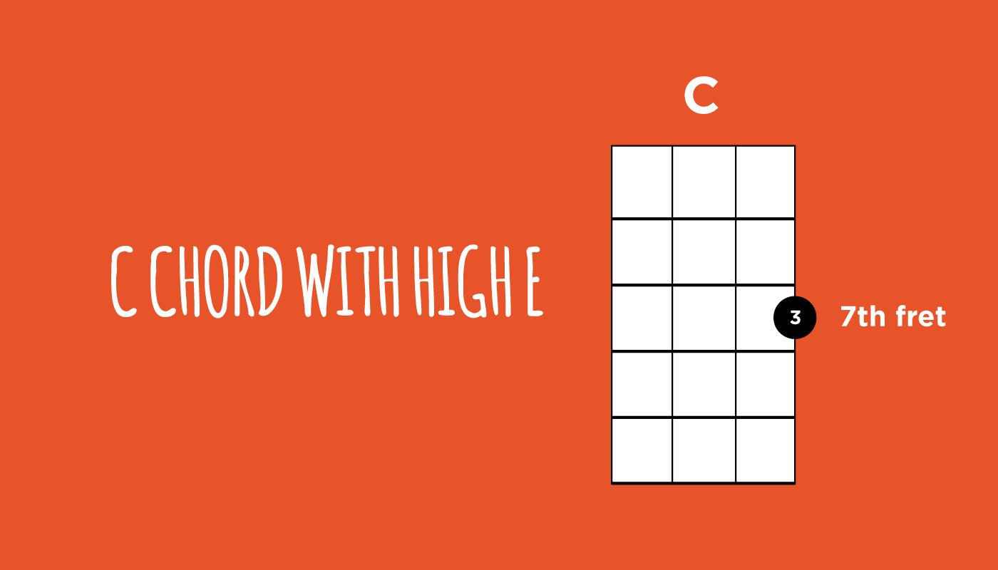 C Chord High E