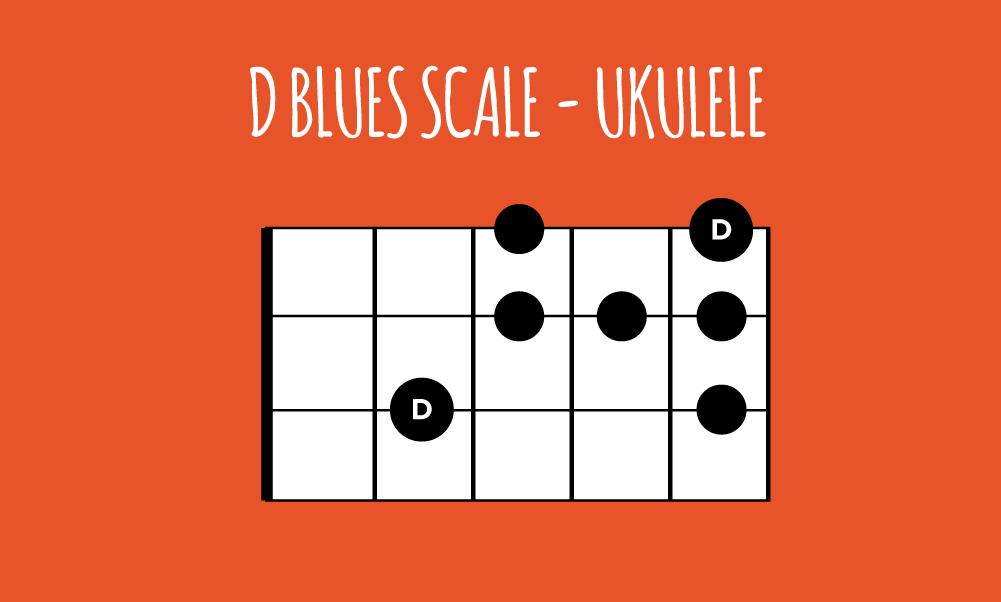 D Blues Scale Ukulele