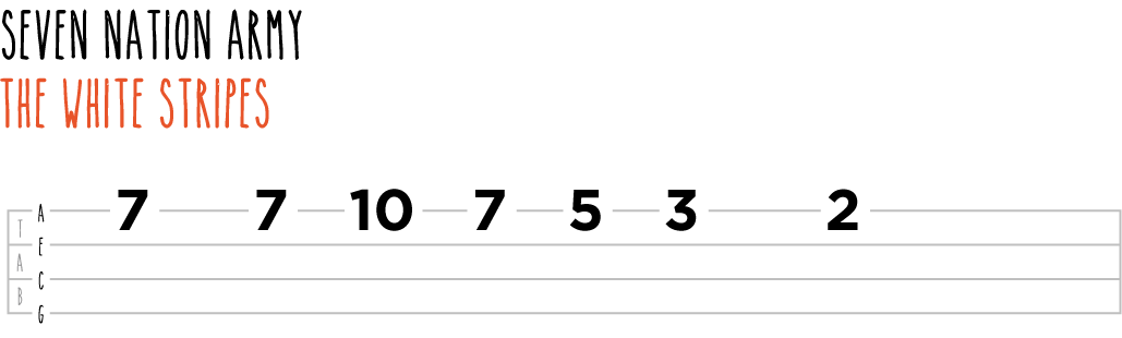 Seven Nation Army Kids Ukulele Tab