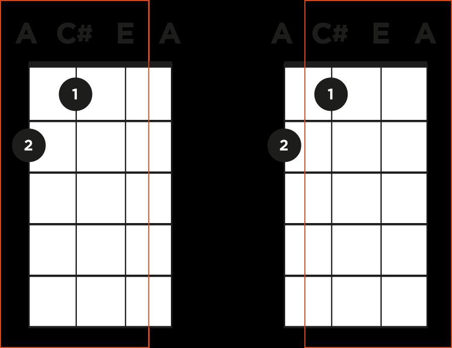 A Chords