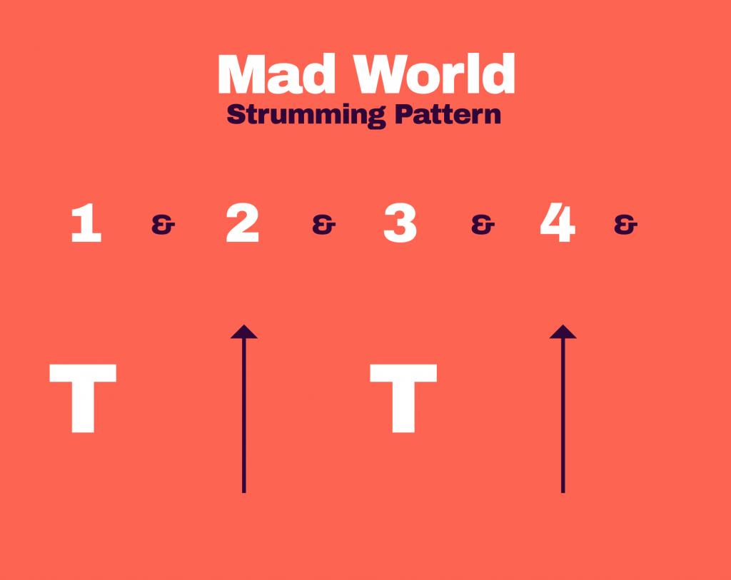 Mad World Strumming Pattern