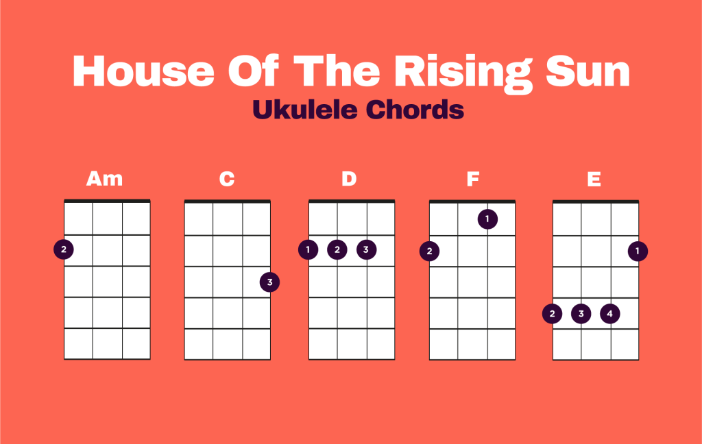 House Of The Rising Sun Ukulele Chords