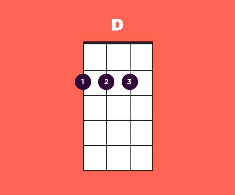 Open D Chord Box Ukulele