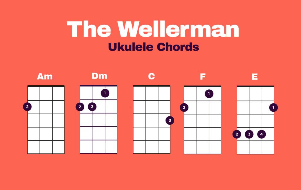 The Wellerman Ukulele Chords