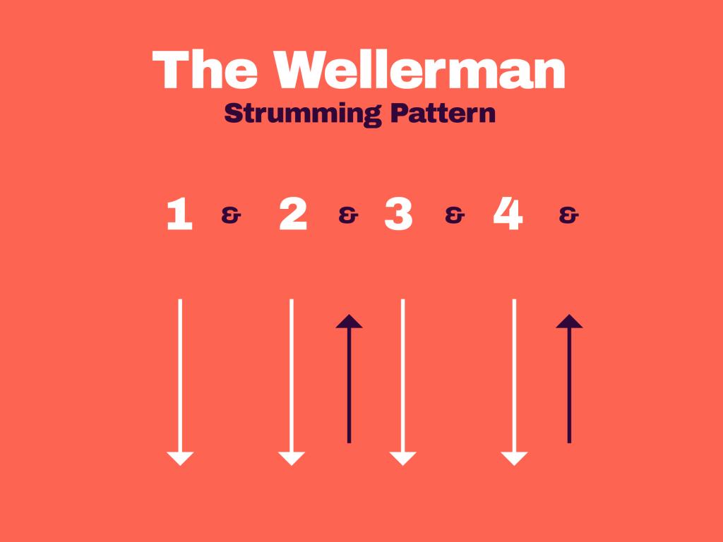 The Wellerman Ukulele Strumming Pattern