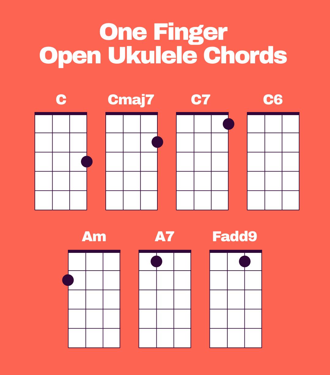 One Finger Open Ukulele Chords