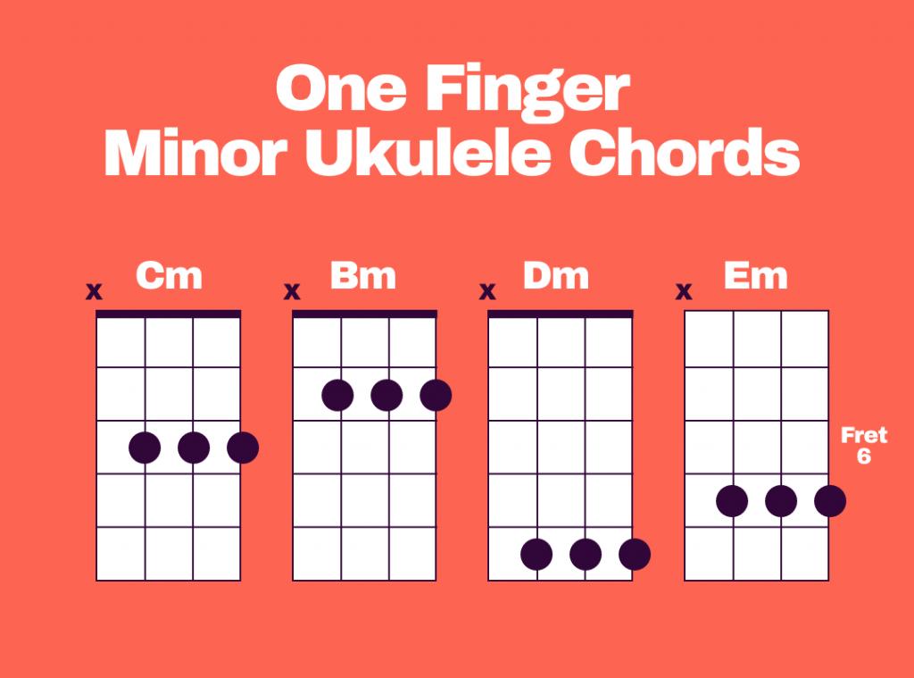 One Finger Minor Ukulele Chords