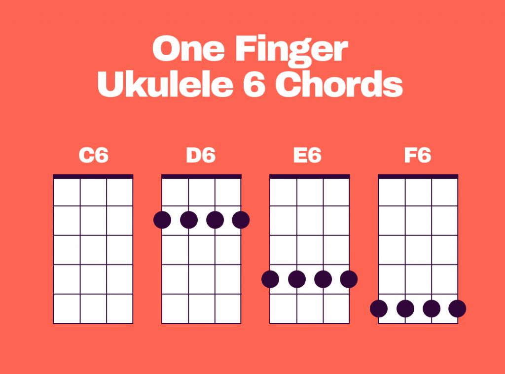 One Finger 6 Chords